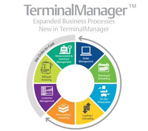 Emerson-RAS-Terminalmanager-CLEAR